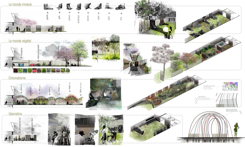 Repenser les parcs et jardins au regard d'un autre monde, l'autisme paysagiste Clermont-Ferrand 1