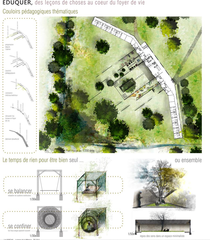 Repenser les parcs et jardins au regard d'un autre monde, l'autisme paysagiste Clermont-Ferrand 3