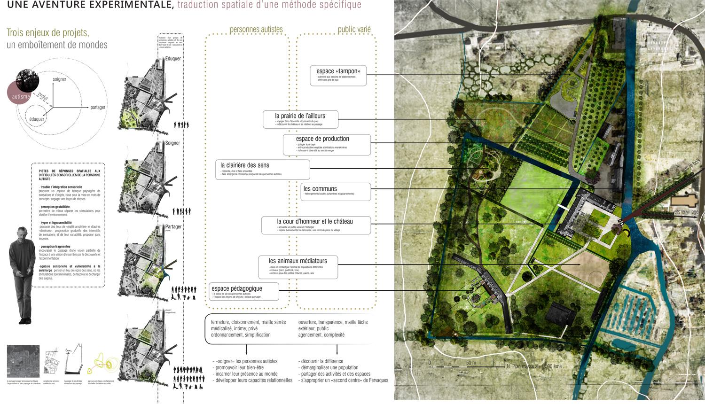 Repenser les parcs et jardins au regard d'un autre monde, l'autisme paysagiste Clermont-Ferrand 5