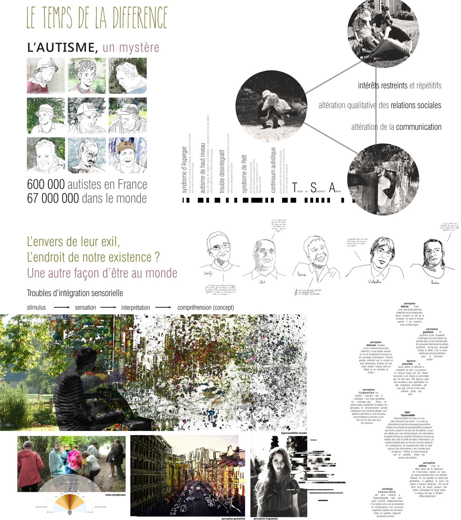 Repenser les parcs et jardins au regard d'un autre monde, l'autisme paysagiste Clermont-Ferrand 7