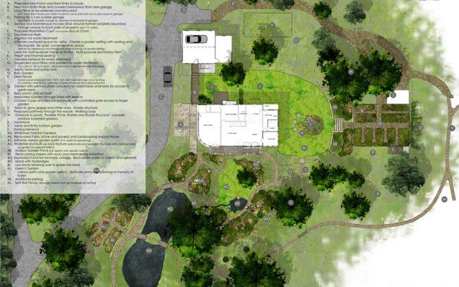 Pensons perméaculture en créant un jardin paysagiste Clermont-Ferrand